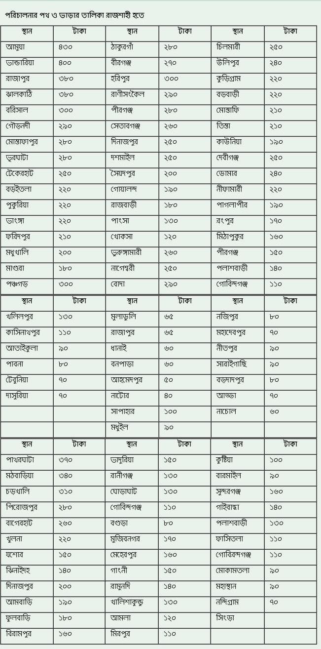 BRTC-Rajshahi-2
