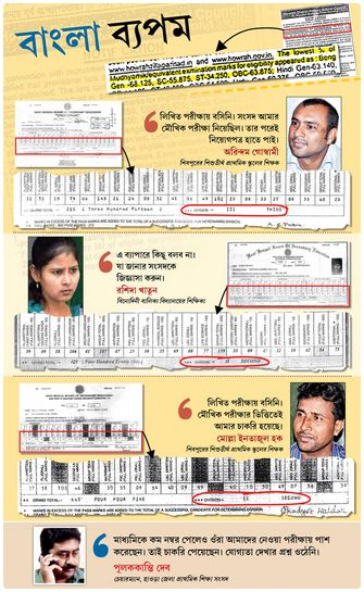 bangla bapom