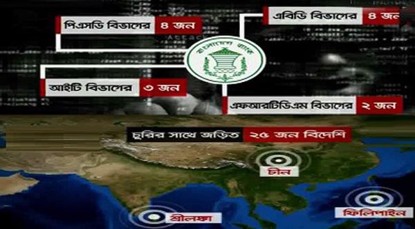 BangladeshBank-Spcial